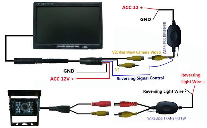 7 034 tft lcd monitor car rear view backup wireless parking installing diagram 2 jpg 700×433